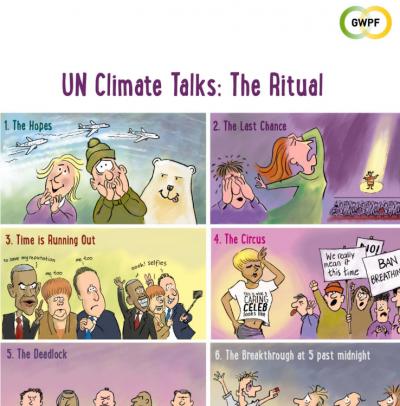 Global Warming Summit Under Way…Again!