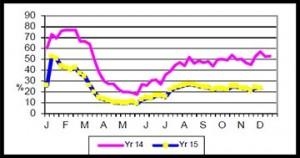 Dec-22-chart