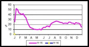 Jan-7-chart